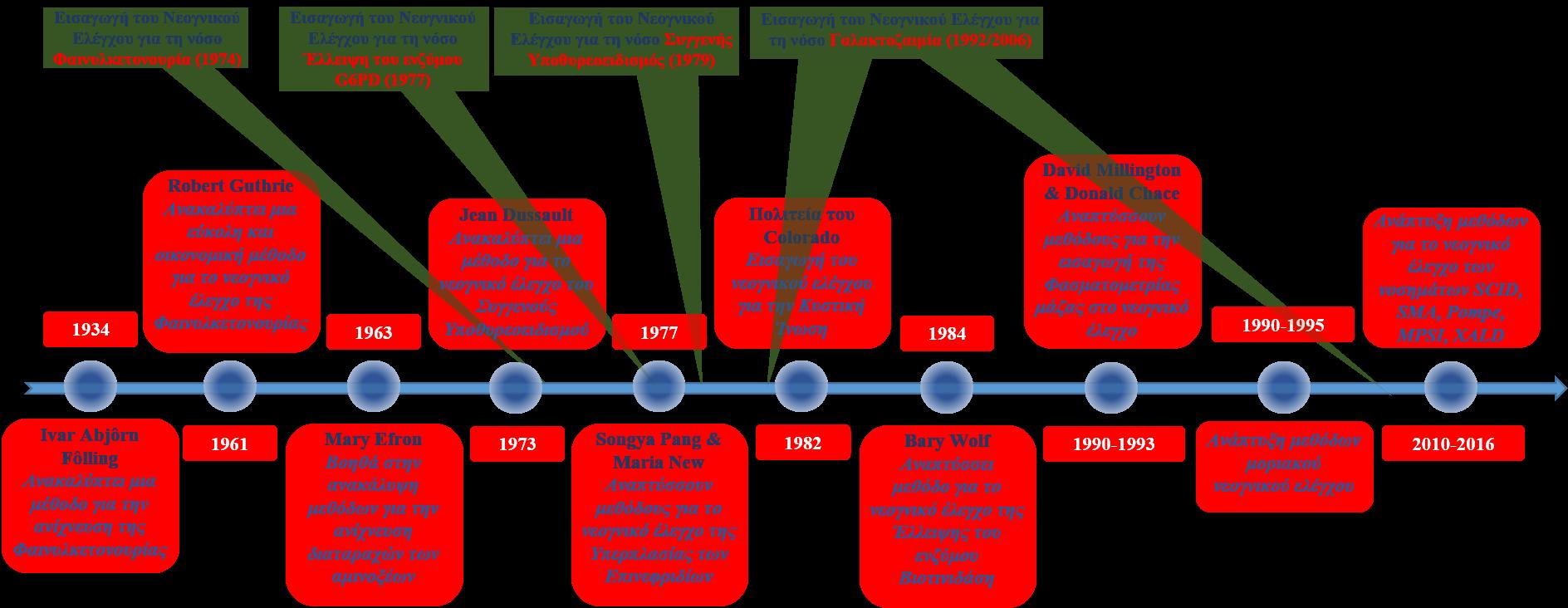 Timeline3 (002)